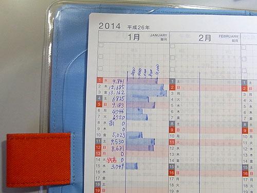 20140116_kiroku