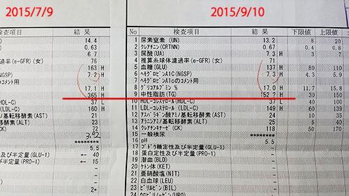 20150925_kensakekka