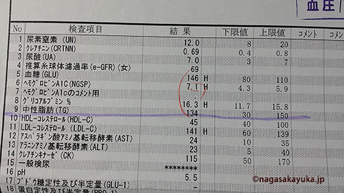 20151203_kensakekka_tg_20151105